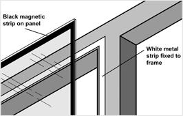 MAGNETIC TAPE /& STEEL TAPE SECONDARY GLAZING 10m KIT FOR WHITE WINDOW FRAMES